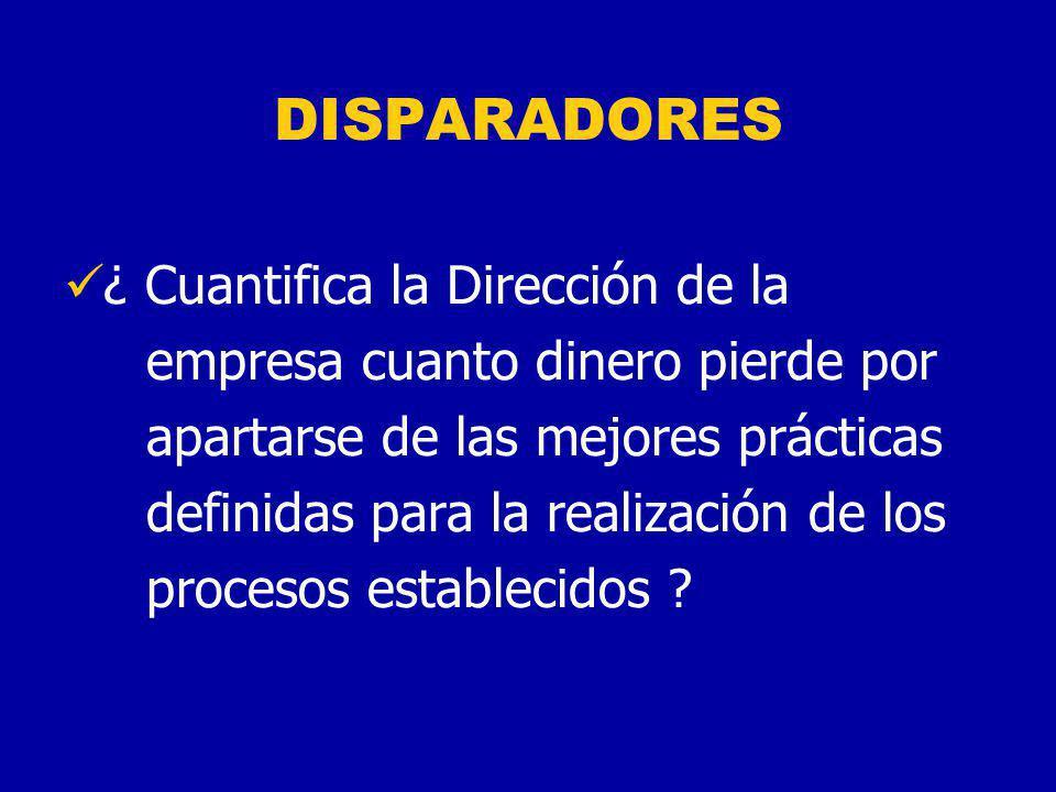 DISPARADORES ¿ Cuantifica la Dirección de la empresa la magnitud de los beneficios económicos de contar con un Sistema de Gestión de la Calidad dentro de la organización .
