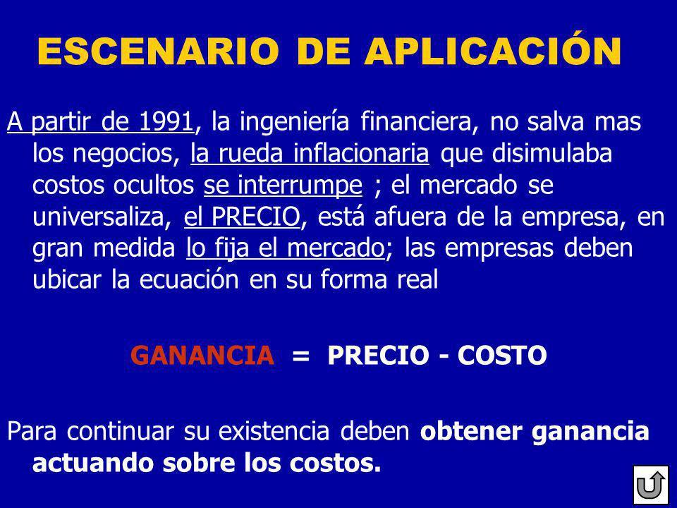 ESCENARIO DE APLICACIÓN Hasta el año 1991 en la siguiente ecuación : COSTO + GANANCIA = PRECIO El PRECIO, era una variable dependiente del costo y del beneficio que se pretendiera o necesitara obtener, para mantener el negocio; en esta forma se expresaba el mercado cautivo.