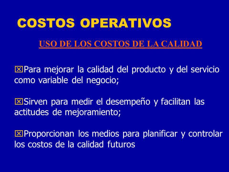 COSTOS OPERATIVOS Clasificación y contenido de los C.C.