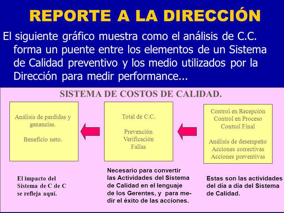 PROGRAMA DE MEJORAS Los datos de C.C.indican áreas candidatas para mejorar.