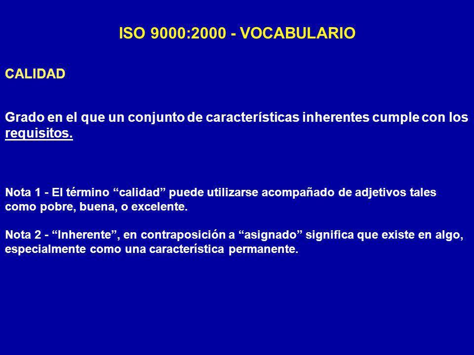 ASPECTOS NORMALIZADOS Los ocho principios de la calidad enunciados en la Norma ISO 9000 :2000 guardan una profunda relación entre ellos y actúan en consecuencia.