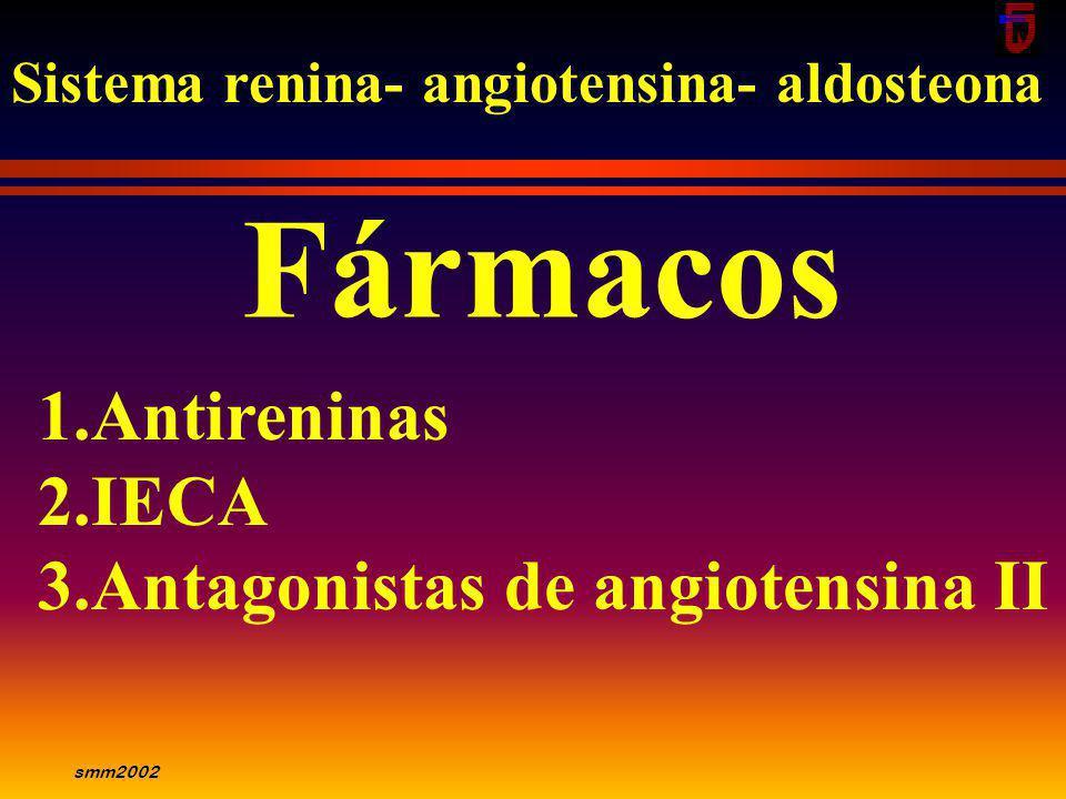 smm2002 Sistema renina- angiotensina- aldosteona 1.Antireninas 2.IECA 3.Antagonistas de angiotensina II Fármacos