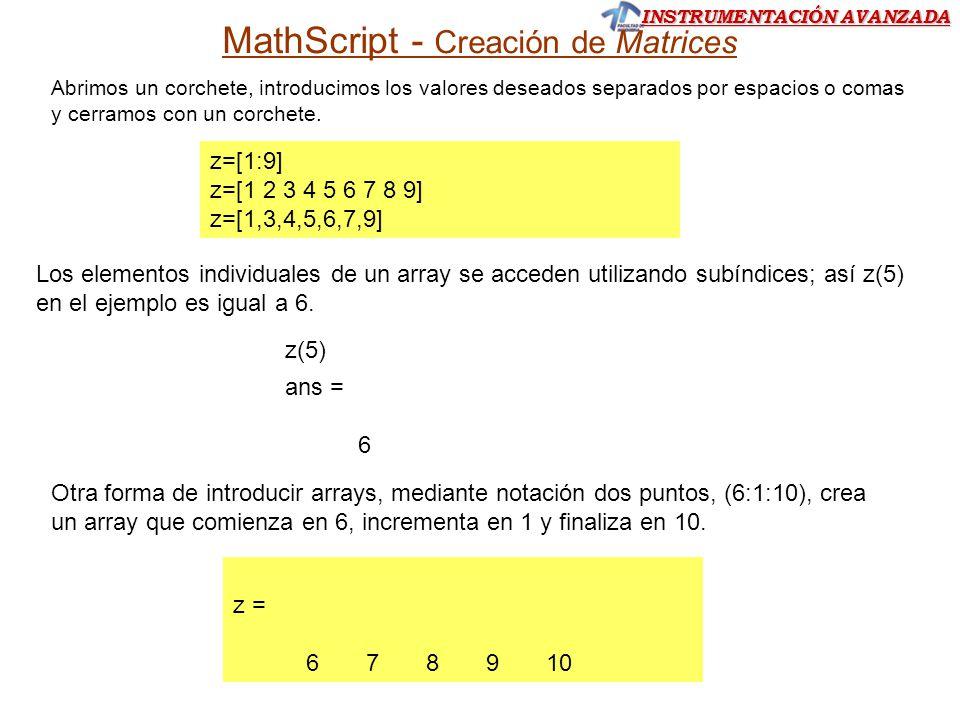 INSTRUMENTACIÓN AVANZADA MathScript - Creación de Matrices Abrimos un corchete, introducimos los valores deseados separados por espacios o comas y cer