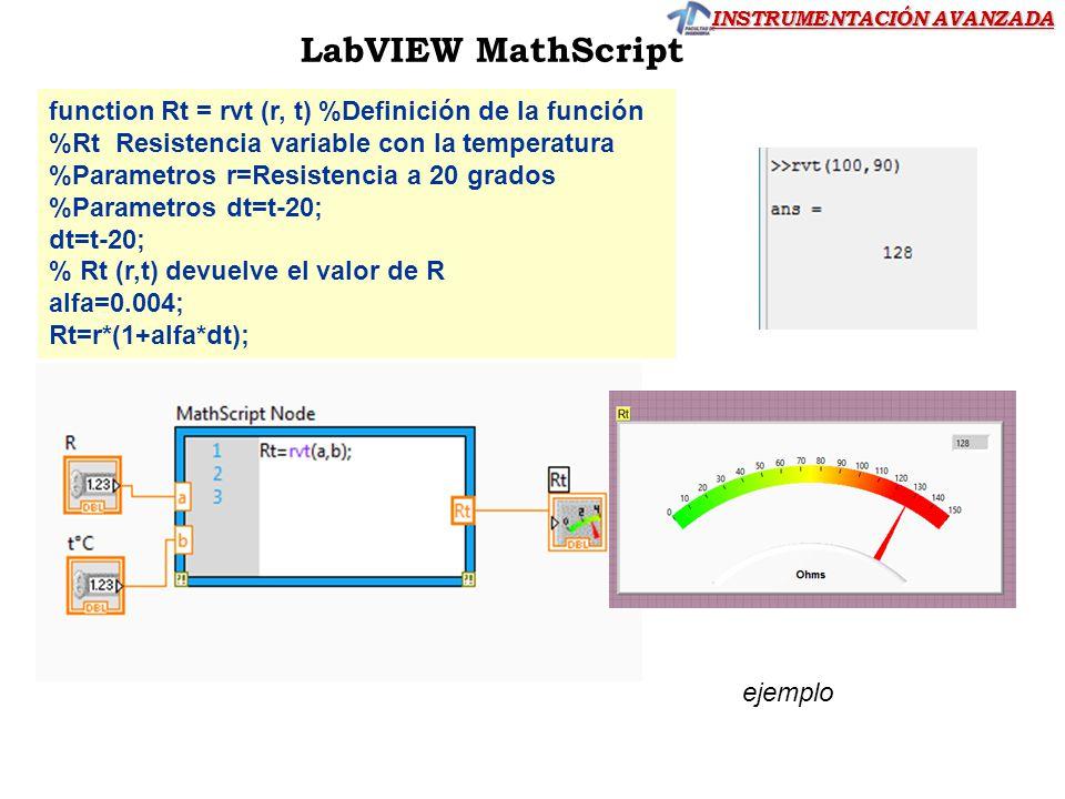 INSTRUMENTACIÓN AVANZADA LabVIEW MathScript function Rt = rvt (r, t) %Definición de la función %Rt Resistencia variable con la temperatura %Parametros