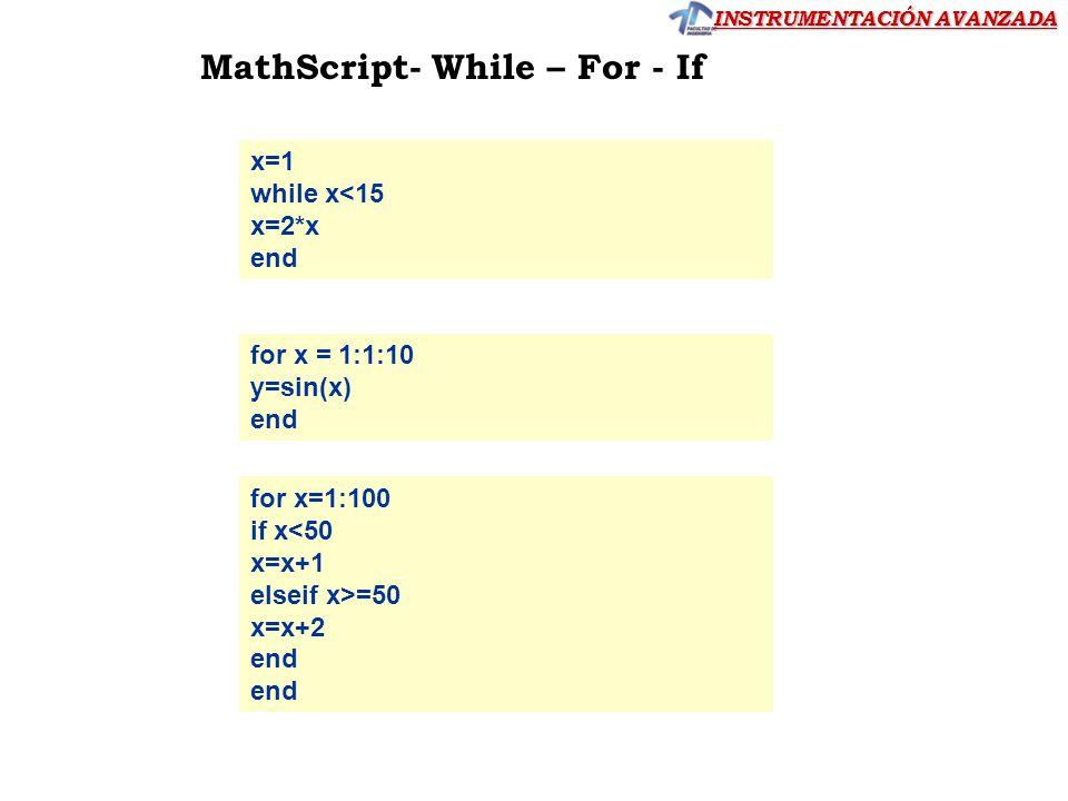 INSTRUMENTACIÓN AVANZADA x=1 while x<15 x=2*x end for x = 1:1:10 y=sin(x) end for x=1:100 if x<50 x=x+1 elseif x>=50 x=x+2 end MathScript- While – For
