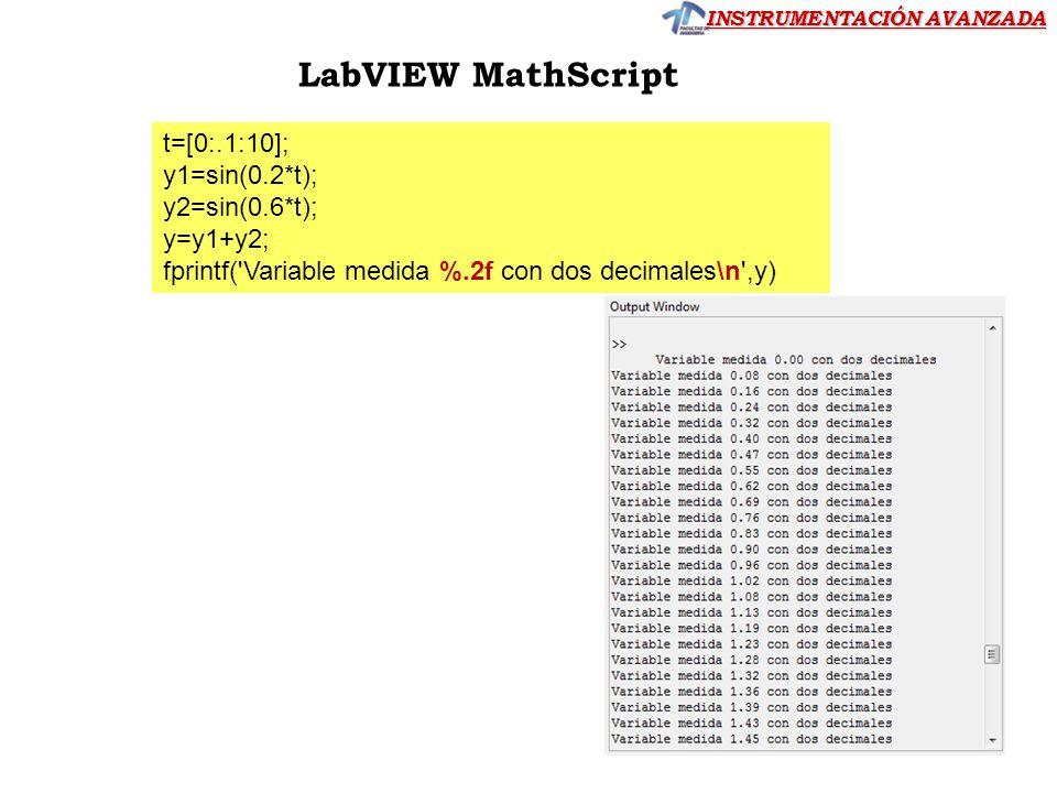 INSTRUMENTACIÓN AVANZADA LabVIEW MathScript t=[0:.1:10]; y1=sin(0.2*t); y2=sin(0.6*t); y=y1+y2; fprintf('Variable medida %.2f con dos decimales\n',y)