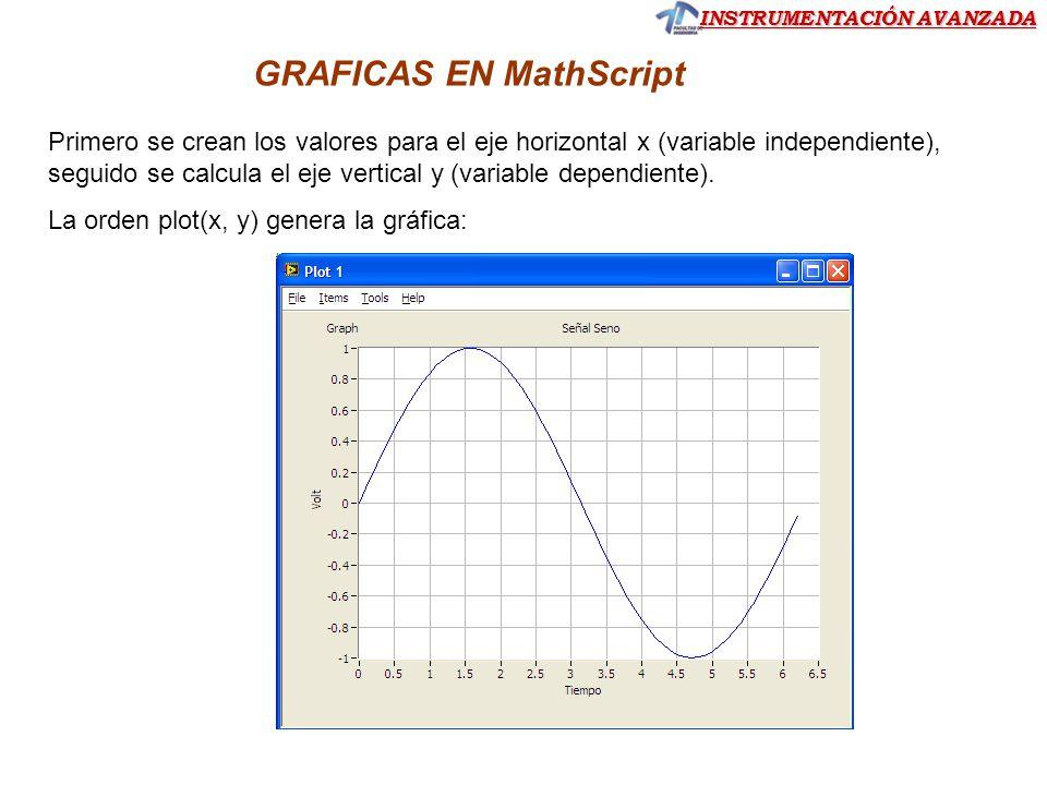 INSTRUMENTACIÓN AVANZADA GRAFICAS EN MathScript Primero se crean los valores para el eje horizontal x (variable independiente), seguido se calcula el