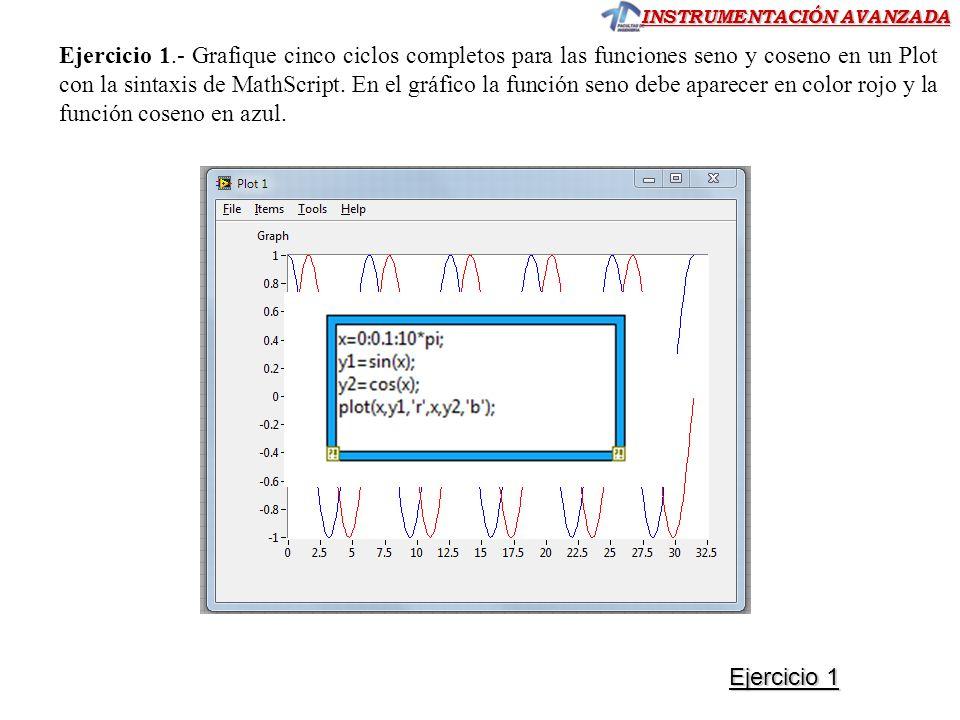INSTRUMENTACIÓN AVANZADA Ejercicio 1 Ejercicio 1 Ejercicio 1.- Grafique cinco ciclos completos para las funciones seno y coseno en un Plot con la sint