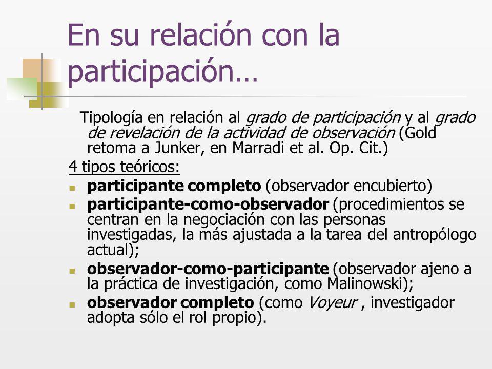 En su relación con la participación… Tipología en relación al grado de participación y al grado de revelación de la actividad de observación (Gold ret