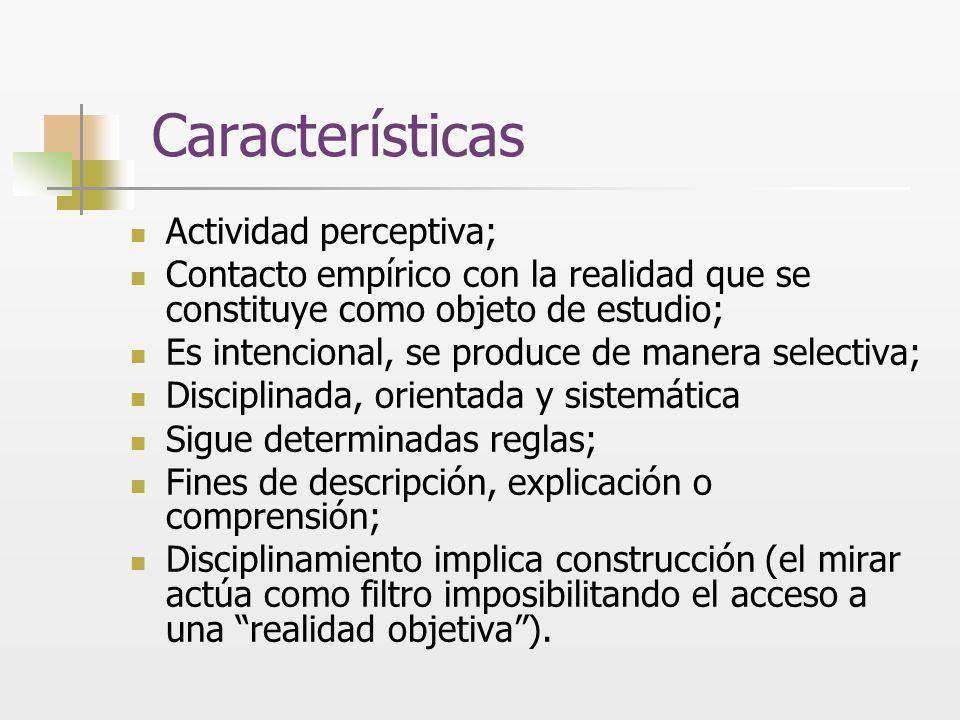 Características Actividad perceptiva; Contacto empírico con la realidad que se constituye como objeto de estudio; Es intencional, se produce de manera