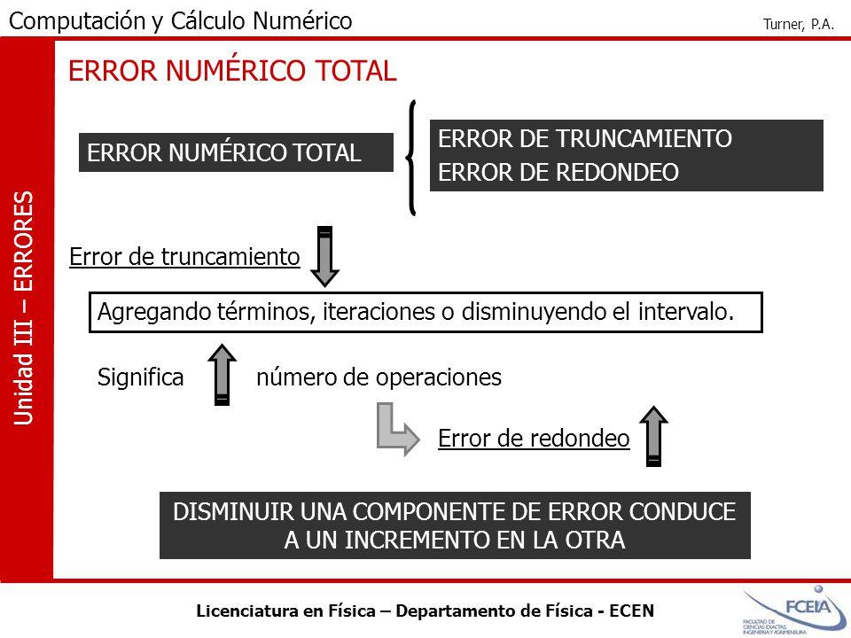 Licenciatura en Física – Departamento de Física - ECEN Computación y Cálculo Numérico Turner, P.A. Unidad III – ERRORES ERROR NUMÉRICO TOTAL Agregando