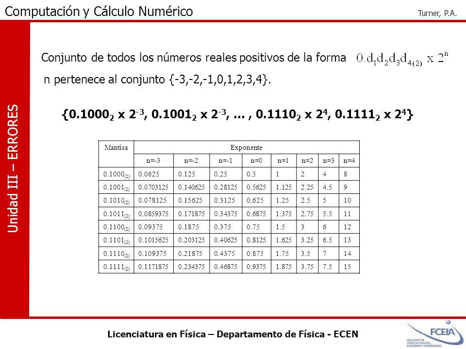 Licenciatura en Física – Departamento de Física - ECEN Computación y Cálculo Numérico Turner, P.A. Unidad III – ERRORES {0.1000 2 x 2 -3, 0.1001 2 x 2
