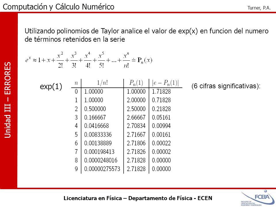 Licenciatura en Física – Departamento de Física - ECEN Computación y Cálculo Numérico Turner, P.A. Unidad III – ERRORES Utilizando polinomios de Taylo