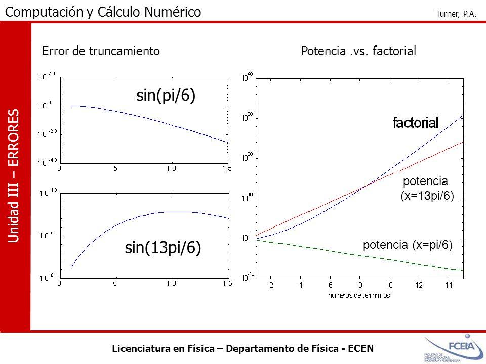 Licenciatura en Física – Departamento de Física - ECEN Computación y Cálculo Numérico Turner, P.A. Unidad III – ERRORES sin(pi/6) Error de truncamient