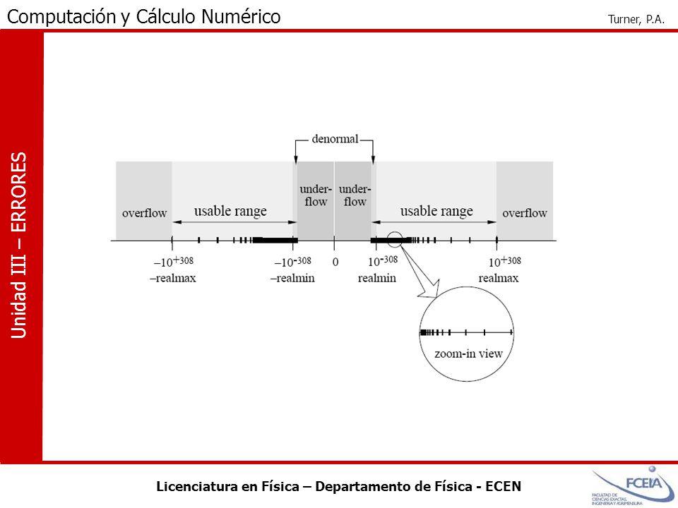 Licenciatura en Física – Departamento de Física - ECEN Computación y Cálculo Numérico Turner, P.A. Unidad III – ERRORES