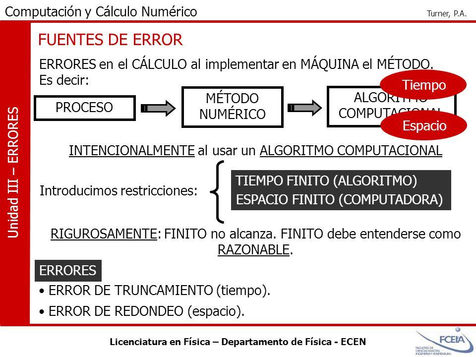 Licenciatura en Física – Departamento de Física - ECEN Computación y Cálculo Numérico Turner, P.A. Unidad III – ERRORES PROCESO MÉTODO NUMÉRICO ALGORI