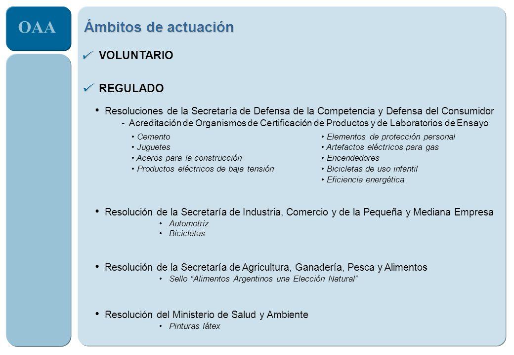 OAA Resolución de la Secretaría de Industria, Comercio y de la Pequeña y Mediana Empresa Automotriz Bicicletas Ámbitos de actuación Resoluciones de la