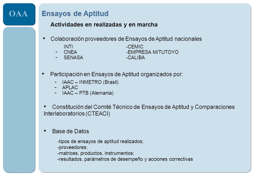 OAA Ensayos de Aptitud Actividades en realizadas y en marcha - IAAC – INMETRO (Brasil) - APLAC - IAAC – PTB (Alemania) -tipos de ensayos de aptitud re
