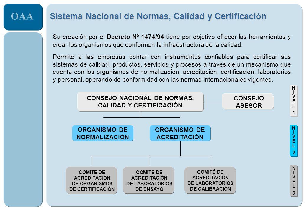 OAA Su creación por el Decreto Nº 1474/94 tiene por objetivo ofrecer las herramientas y crear los organismos que conformen la infraestructura de la ca