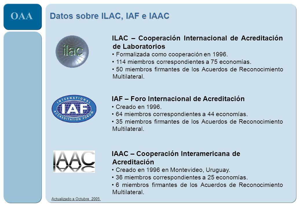 OAA Datos sobre ILAC, IAF e IAAC ILAC – Cooperación Internacional de Acreditación de Laboratorios Formalizada como cooperación en 1996. 114 miembros c
