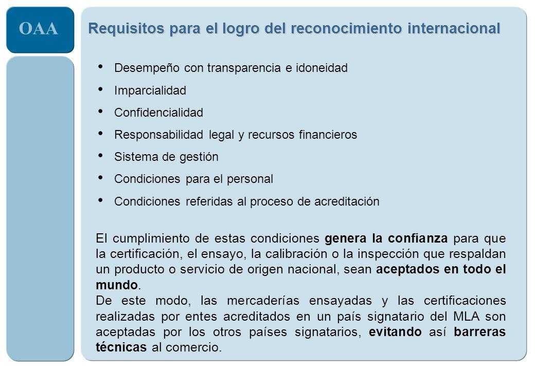 OAA Desempeño con transparencia e idoneidad Imparcialidad Confidencialidad Responsabilidad legal y recursos financieros Sistema de gestión Condiciones