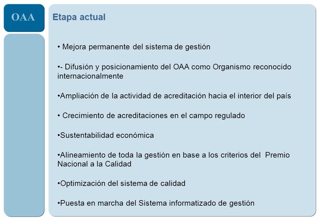 OAA Etapa actual Mejora permanente del sistema de gestión - Difusión y posicionamiento del OAA como Organismo reconocido internacionalmente Ampliación