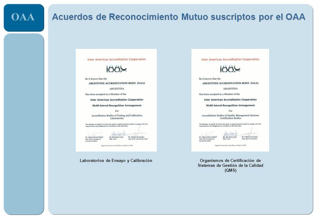 OAA Acuerdos de Reconocimiento Mutuo suscriptos por el OAA Laboratorios de Ensayo y CalibraciónOrganismos de Certificación de Sistemas de Gestión de l