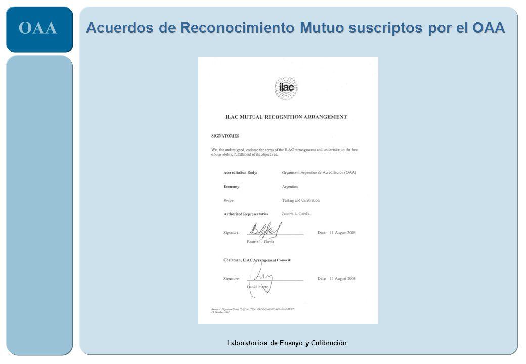 OAA Acuerdos de Reconocimiento Mutuo suscriptos por el OAA Laboratorios de Ensayo y Calibración