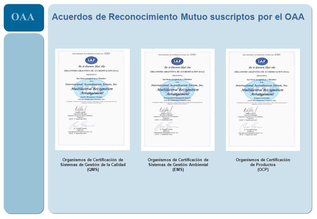 OAA Acuerdos de Reconocimiento Mutuo suscriptos por el OAA Organismos de Certificación de Sistemas de Gestión de la Calidad (QMS) Organismos de Certif