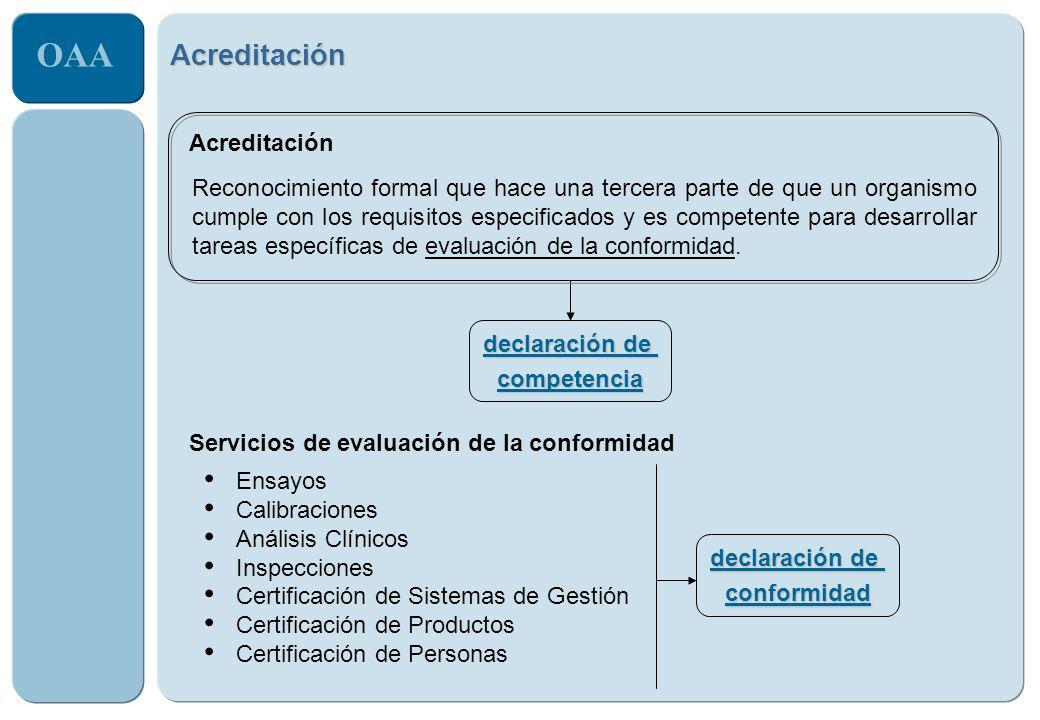 OAA Responsable del subproceso Coordinación del Área Equipo de Evaluadores Comité de Acreditación Entidad solicitante OAA Entidad solicitante Equipo de Evaluadores Proceso de Acreditación CONFORME Presentación del formulario de solicitud, Manual de Calidad y documentación requerida Análisis formal de la documentación Análisis de contenido de la documentación Evaluación del sistema de calidad y actividades Análisis de documentación e informes Decisión sobre acreditación Emisión del certificado y firma del convenio o decisión de suspender o cancelar la acreditación.