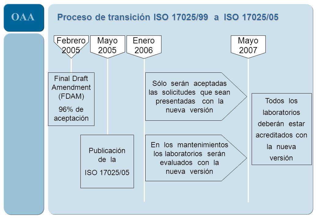 OAA Enero 2006 Mayo 2007 Sólo serán aceptadas las solicitudes que sean presentadas con la nueva versión En los mantenimientos los laboratorios serán e
