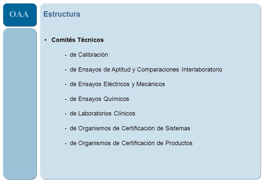 OAA Estructura Comités TécnicosComités Técnicos -de Calibración -de Ensayos de Aptitud y Comparaciones Interlaboratorio -de Ensayos Eléctricos y Mecán