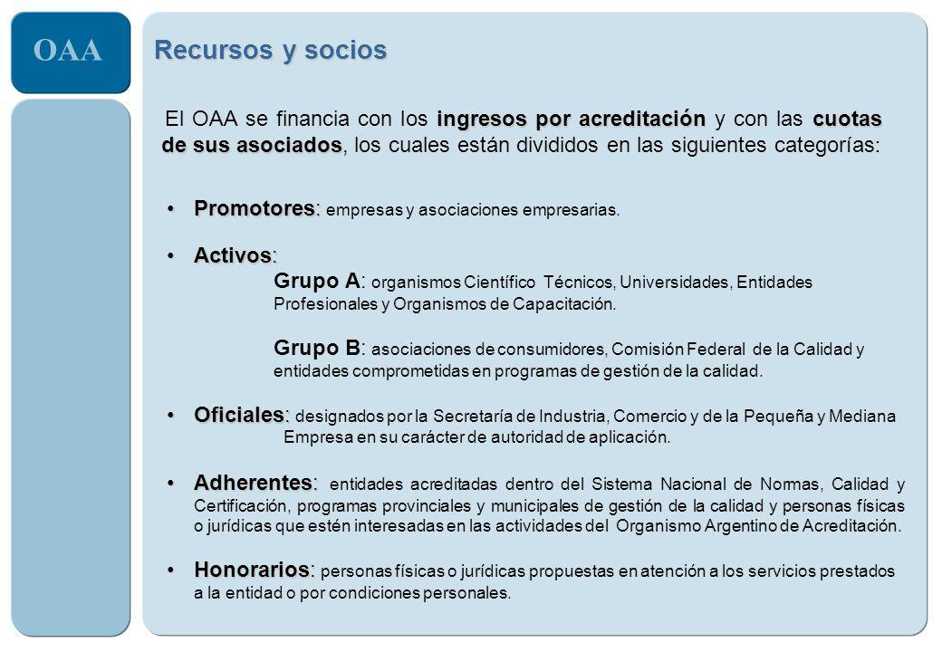 OAA Promotores:Promotores: empresas y asociaciones empresarias. Activos:Activos: Grupo A: organismos Científico Técnicos, Universidades, Entidades Pro