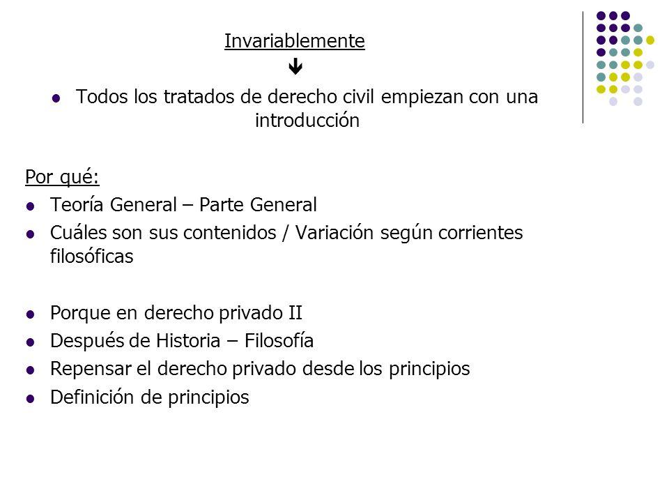 Invariablemente Todos los tratados de derecho civil empiezan con una introducción Por qué: Teoría General – Parte General Cuáles son sus contenidos /