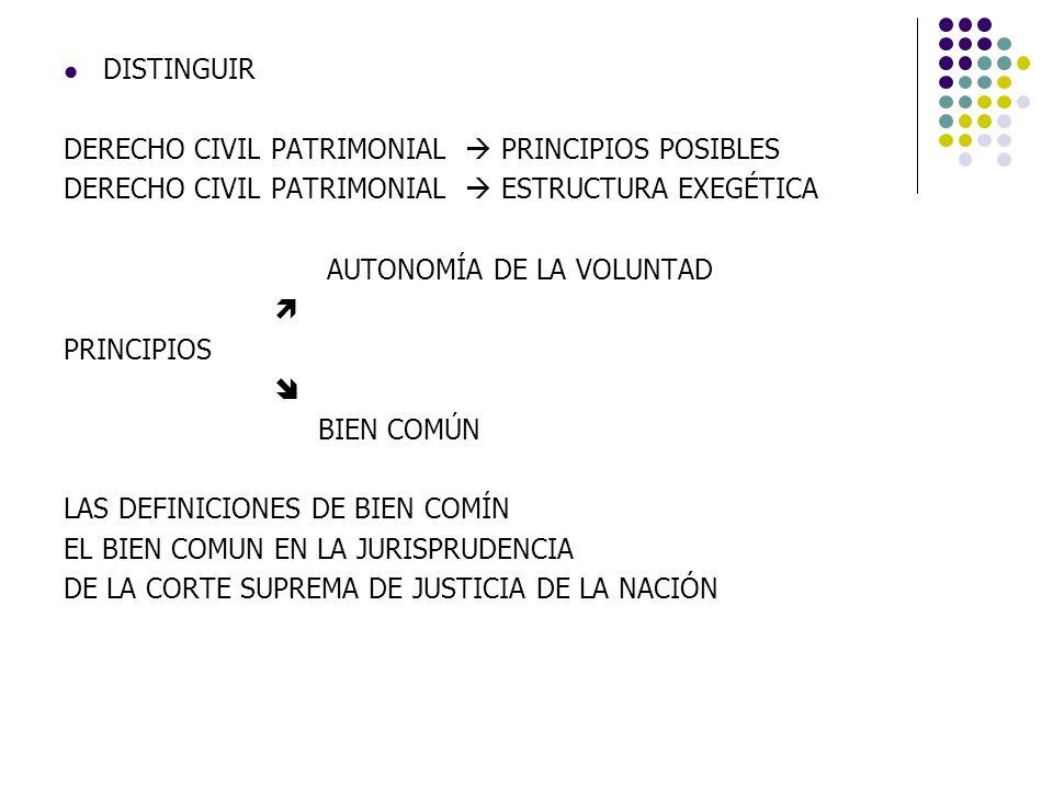 DISTINGUIR DERECHO CIVIL PATRIMONIAL PRINCIPIOS POSIBLES DERECHO CIVIL PATRIMONIAL ESTRUCTURA EXEGÉTICA AUTONOMÍA DE LA VOLUNTAD PRINCIPIOS BIEN COMÚN