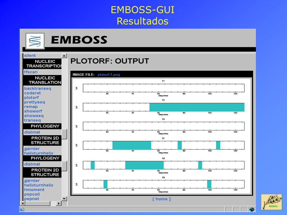 EMBOSS-GUI Resultados