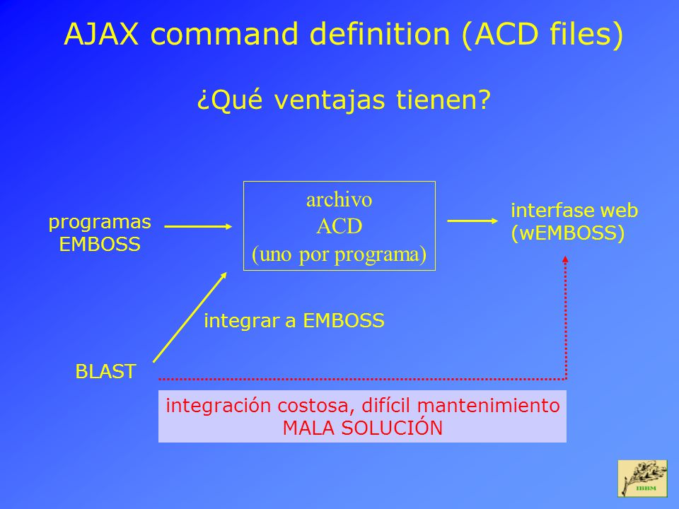 AJAX command definition (ACD files) ¿Qué ventajas tienen? programas EMBOSS archivo ACD (uno por programa) interfase web (wEMBOSS) BLAST integración co