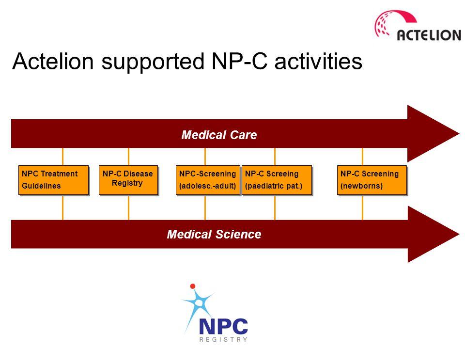 Actelion supported NP-C activities NPC Treatment Guidelines NPC Treatment Guidelines NP-C Disease Registry NPC-Screening (adolesc.-adult) NPC-Screenin