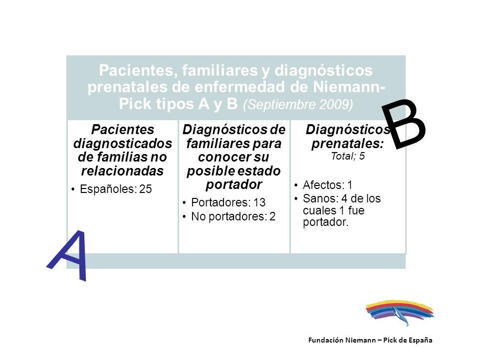 Fundación Niemann – Pick de España Pacientes, familiares y diagnósticos prenatales de enfermedad de Niemann- Pick tipos A y B (Septiembre 2009) Pacien