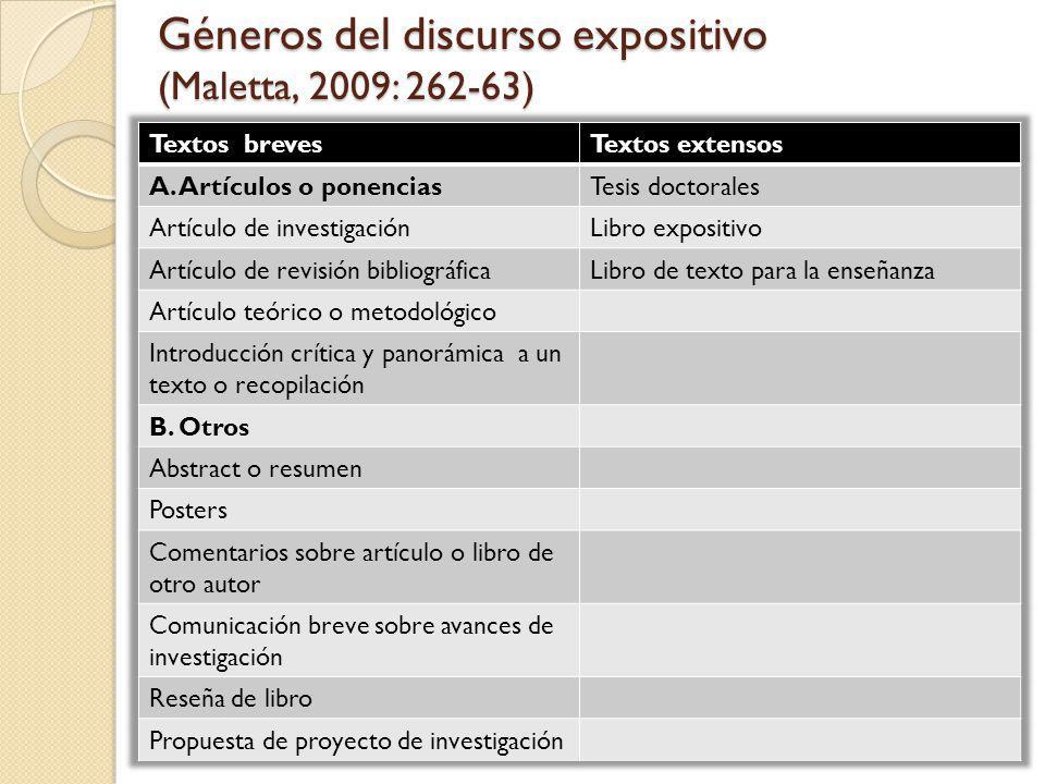 Géneros del discurso expositivo (Maletta, 2009: 262-63)