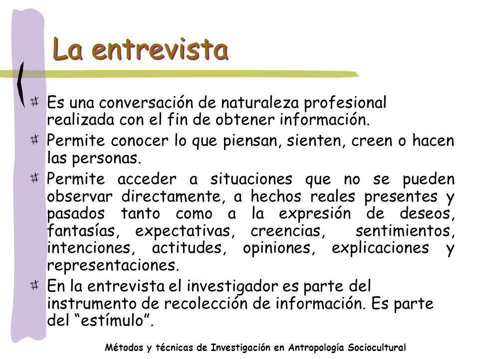 Métodos y técnicas de Investigación en Antropología Sociocultural El entrevistador dibujado No conduce la entrevista en absoluto.