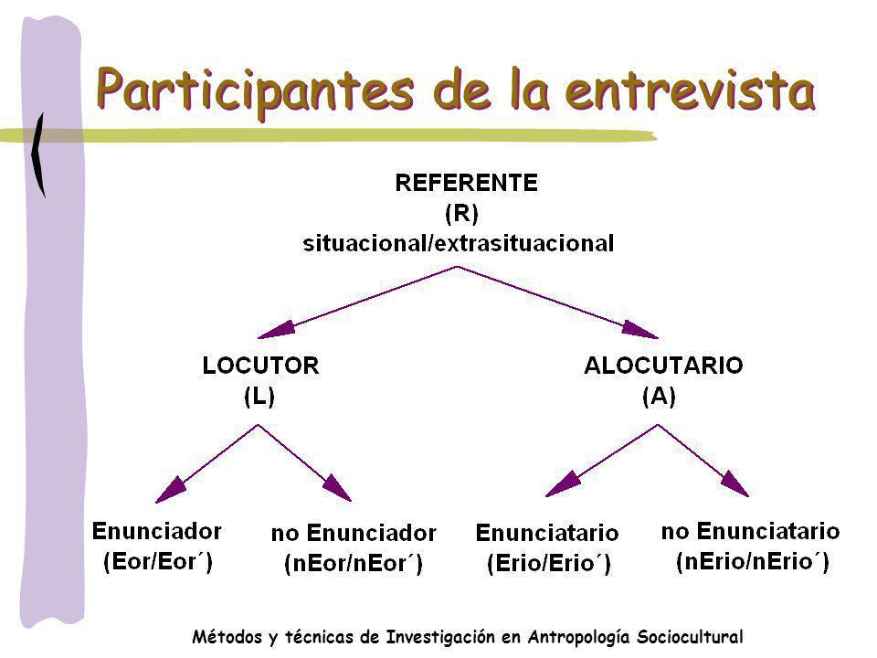 Métodos y técnicas de Investigación en Antropología Sociocultural Participantes de la entrevista