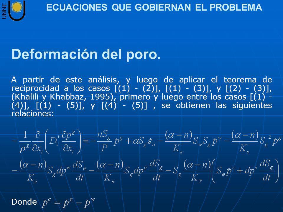 A partir de este análisis, y luego de aplicar el teorema de reciprocidad a los casos [(1) - (2)], [(1) - (3)], y [(2) - (3)], (Khalili y Khabbaz, 1995