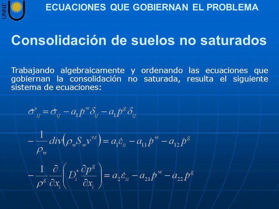 Trabajando algebraicamente y ordenando las ecuaciones que gobiernan la consolidación no saturada, resulta el siguiente sistema de ecuaciones: UNNE ECU