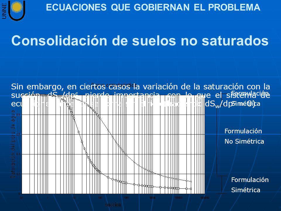 UNNE ECUACIONES QUE GOBIERNAN EL PROBLEMA Consolidación de suelos no saturados Sin embargo, en ciertos casos la variación de la saturación con la succ