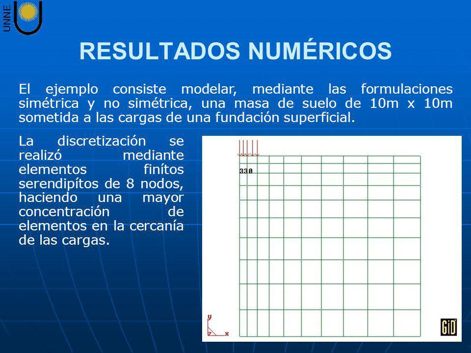 UNNE El ejemplo consiste modelar, mediante las formulaciones simétrica y no simétrica, una masa de suelo de 10m x 10m sometida a las cargas de una fun
