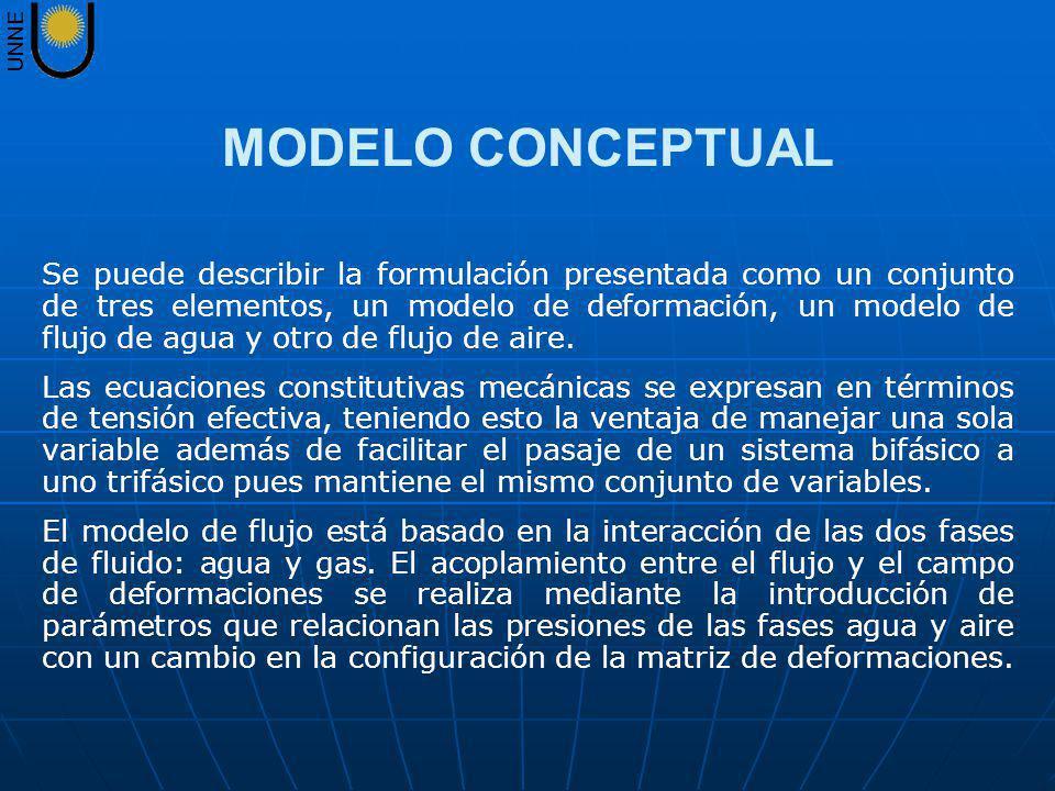 MODELO CONCEPTUAL Se puede describir la formulación presentada como un conjunto de tres elementos, un modelo de deformación, un modelo de flujo de agu