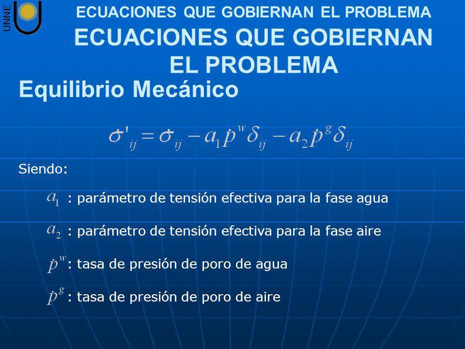 ECUACIONES QUE GOBIERNAN EL PROBLEMA Siendo: UNNE Equilibrio Mecánico : parámetro de tensión efectiva para la fase agua : parámetro de tensión efectiv