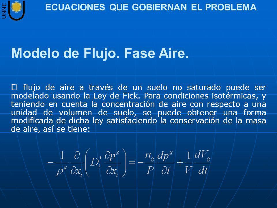 Fase Aire. El flujo de aire a través de un suelo no saturado puede ser modelado usando la Ley de Fick. Para condiciones isotérmicas, y teniendo en cue