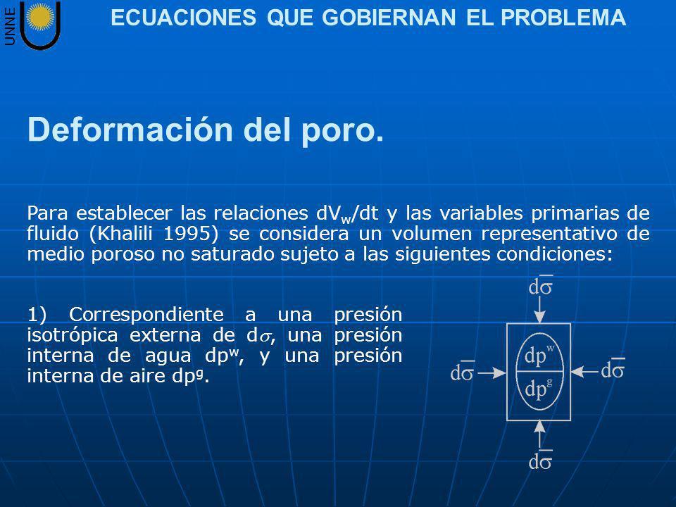 Para establecer las relaciones dV w /dt y las variables primarias de fluido (Khalili 1995) se considera un volumen representativo de medio poroso no saturado sujeto a las siguientes condiciones: UNNE ECUACIONES QUE GOBIERNAN EL PROBLEMA Deformación del poro.